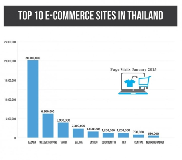 Top-10-Sites-in-Thailand-700